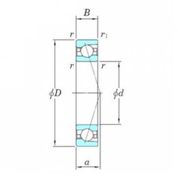 90 mm x 140 mm x 24 mm  KOYO 3NCHAC018C angular contact ball bearings