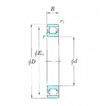 90 mm x 140 mm x 24 mm  KOYO N1018 cylindrical roller bearings