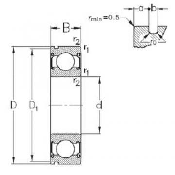 75 mm x 130 mm x 25 mm  NKE 6215-2Z-N deep groove ball bearings