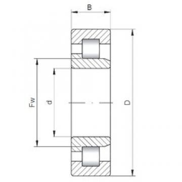 90 mm x 140 mm x 24 mm  Loyal NJ1018 cylindrical roller bearings