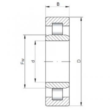 200 mm x 310 mm x 51 mm  ISO NU1040 cylindrical roller bearings