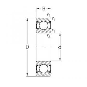 90 mm x 140 mm x 24 mm  NKE 6018-2Z deep groove ball bearings