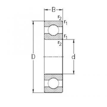 75 mm x 130 mm x 25 mm  NKE 6215 deep groove ball bearings