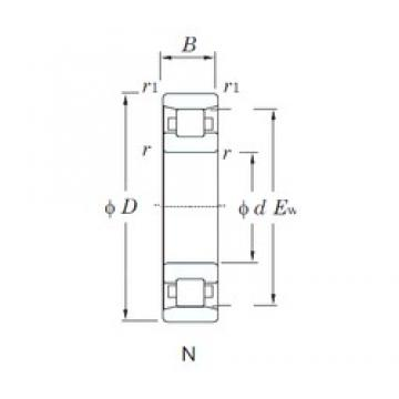 55 mm x 140 mm x 33 mm  KOYO N411 cylindrical roller bearings