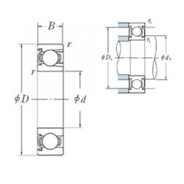 75 mm x 130 mm x 25 mm  NSK BL 215 Z deep groove ball bearings